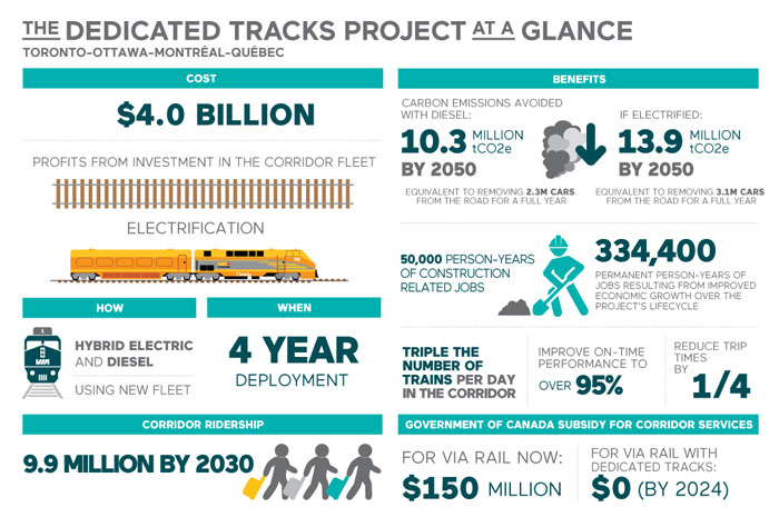 Train At A Glance 2015.pdf