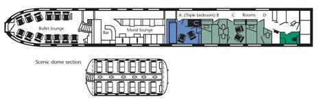 Park and dome car diagram
